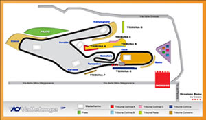 Circuits - Vallelunga